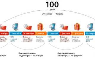 Как пользоваться кредитной картой Альфа-Банка 100 дней без переплаты процентов и комиссий за пополнение